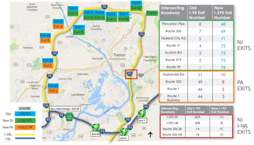 "NJ/PA Exit Signage Redesignation Map "" I-95 Exit Guide"